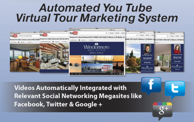 Automated you tube listing video marketing system